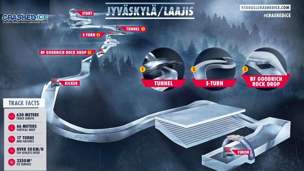 Laajiksen radan puolivälistä löytyy tunneli, s-mutka ja reipas hyppyri.