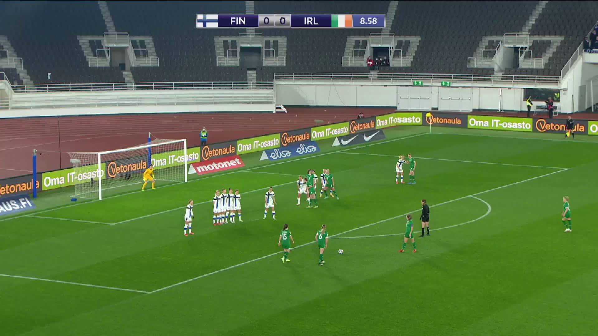 Suomi – Irlanti -ottelun maalikooste