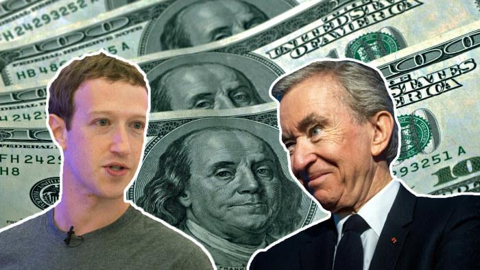 världens rikaste person 2016