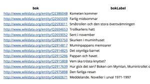 Wikidata info om muminböcker