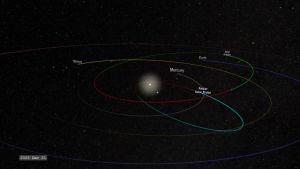 Solar Orbiterin rata piirrettynä