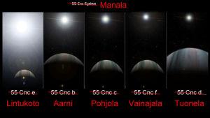 Mytologiaa eksoplaneettojen nimissä