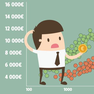 Illustration. Två tecknade figurer, en med litet och en med stort euromynt i handen.