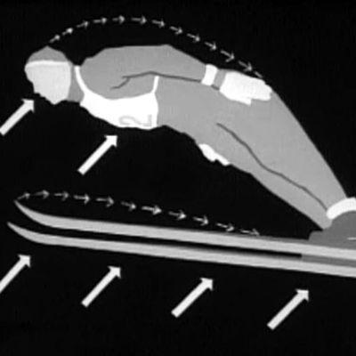 Grafiikkaa opetuselokuvasta, jossa näytetään miten mäkihyppyä suoritetaan.