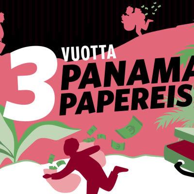 Kuvituskuva: kolme vuotta Panaman papereista