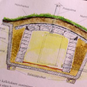 ritning på jordkällare