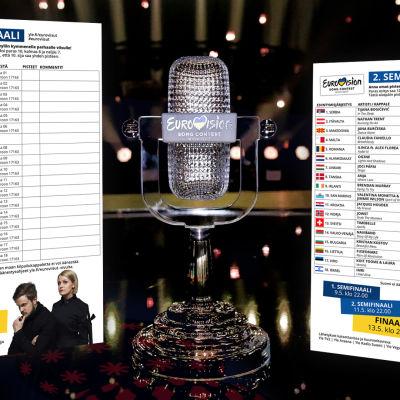 Vuoden 2017 Euroviisujen pistelomakkeet