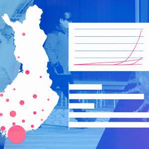 Coronastatistik från Finland.