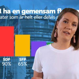 Startbild för video.