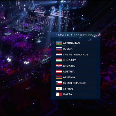 Eurovision Laulukilpailuiden 2016 Semifinaali 1:n finalistit