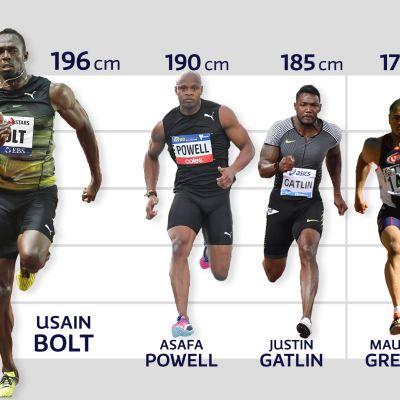 Yleisurheilun MM: Mikä tekee Boltista niin ylivoimaisen pikajuoksijan?