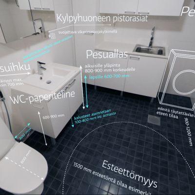 Grafiikka osoittaa mitä standardeja modernista kylpyhuoneesta löytyy