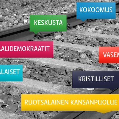 Yle Saame selvitti puoluiden näkemyksiä Jäämeren radasta.