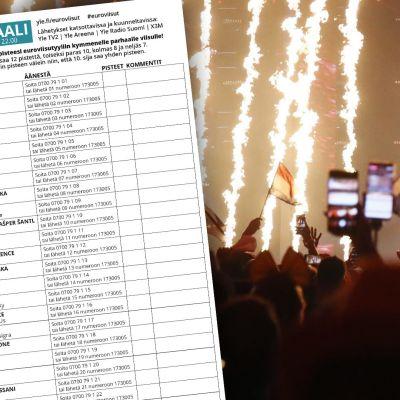 Euroviisujen finaalin pistelomake.