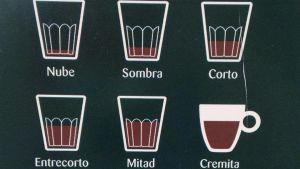 Kahvitaulukko