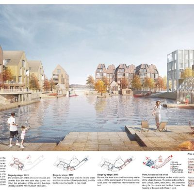 En skiss över det nya slottsudden, vatten, lekande barn och moderna hus vid vatten.