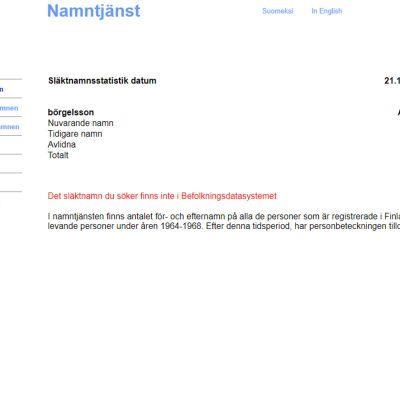 Befolkningsregistret vet inget om Börgelsson, Sjustjärnerörelsens nya kandidat.