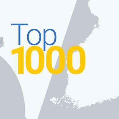 Grafik med finlands karta och texten top 1000