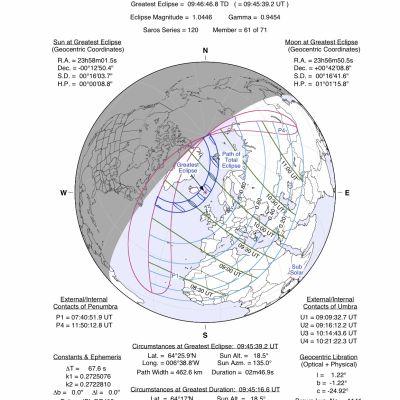 Auringonpimennys 20.3.2015