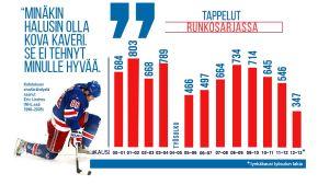 NHL-runkosarjan tappeluita