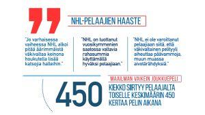 NHL-pelaajien haasteesta 9.4.2014