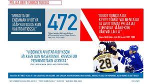 NHL-pelaajien kokemuksia väkivallasta