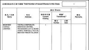 Ett utdrag ur handelsregistret i Hong Kong.