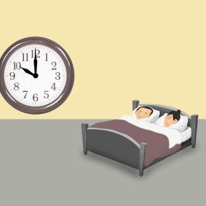 Pesukone, nukkuvat ihmiset ja kello, grafiikka.