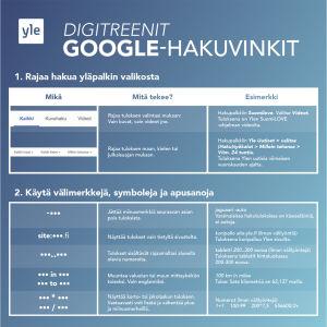 Digitreenien Google-hakuvinkit printattava kuva.