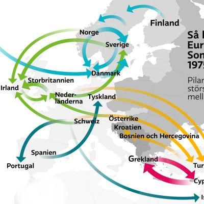 Sä här har Europa röstat i Esc 1975-2012