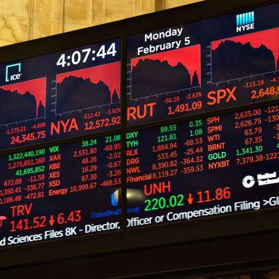 Pörssin päätösnumerot näytöllä New Yorkin pörssissä 5. helmikuuta 2018.