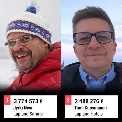 Lapin vuoden 2019 eniten tienanneet grafiikassa: Jyrki Niva, Tomi Kuosmanen ja Pertti Yliniemi.