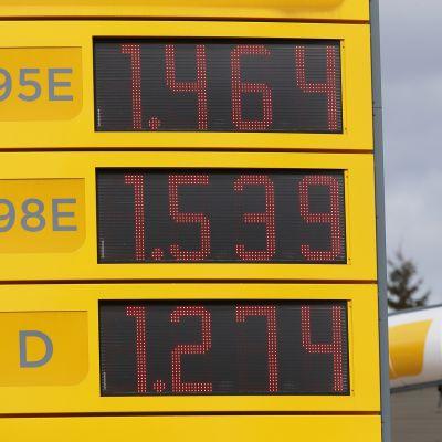 Bensiinin hinta