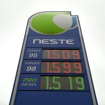 Nesteen huoltoaseman hintapylväs kertoo dieselin kallistuneen.