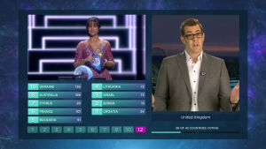 Ison-Britannian pisteyttäjä antaa maansa pisteet euroviisulähetyksessä.