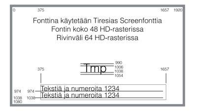 HD textningens placering
