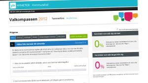 Valkompassen ör kommunalvalet 2012.