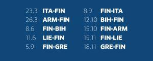 Finlands matcher i EM-kvalet.