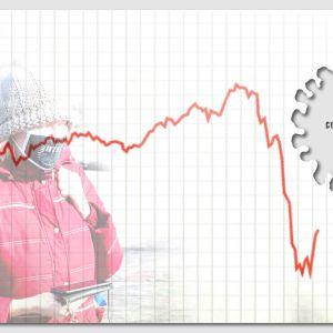 En börskurva sjunker brant neråt, i bakgrunden en kvinna med ansiktsmask