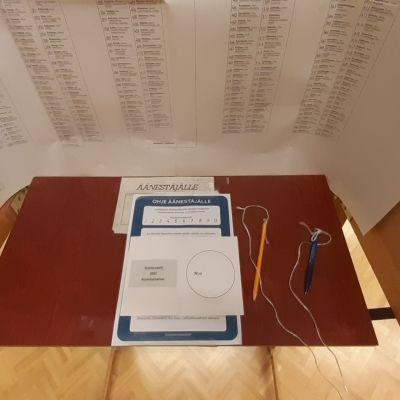 Äänestyslappu äänestyskopissa kuntavaaleissa 2021 Oulussa.