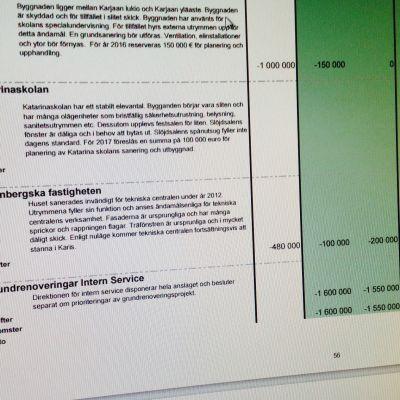 ETt felaktigt, ljusgrått streck ovanför slutsumman i budgetboken.