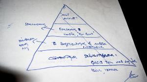 Den ultimata läsningen som näringspyramid.
