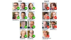 Fennovoima-omröstning