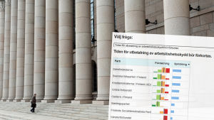 Riksdagshusets trappor