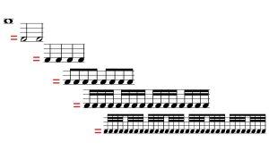 Perusnuottien kestot kokonuotista kolmaskymmeneskahdesosanuottiin. Vain Orkesterikoneessa käytettäväksi.
