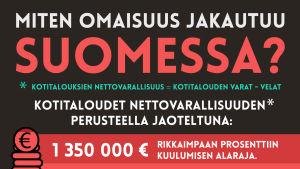 Miten omaisuus jakautuu Suomessa?