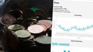 Pengar och en kurva över arbetslösheten i Vasa