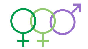Kolme sukupuolisymbolia