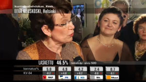 Keskustan Eeva Kuuskoski haastateltavana, vierellä ehdokas Ella Lazareva.