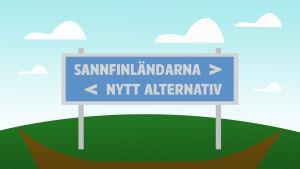 """Grafik som visar vägskylt med riktningarna """"Sannfinländarna"""" och """"Nytt alternativ"""""""